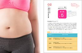 ダイエット 肥満リスク遺伝子検査キット